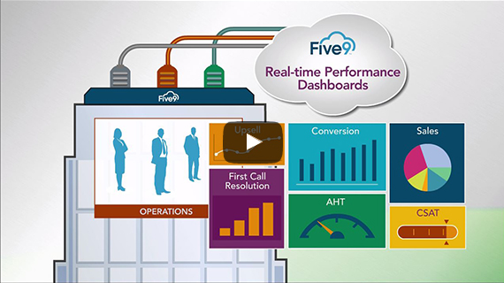 link to explainer video on cloud software for contact center outsourcers